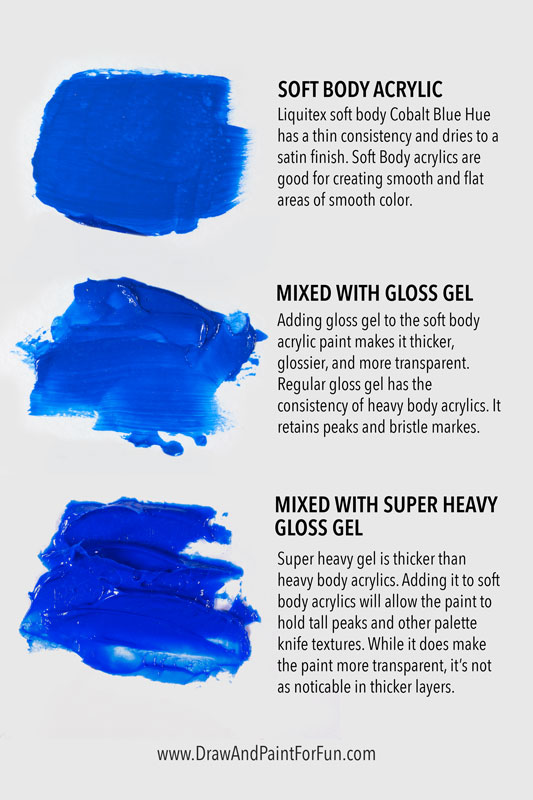 A comparison of acrylic gel with super heavy gel